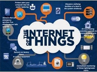 Businesses are Unprepared for the Internet of Things
