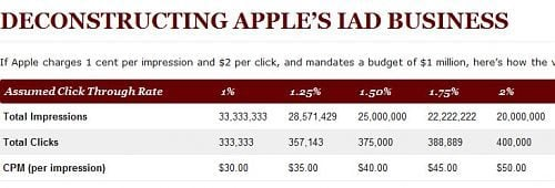 apples-iad-business-chart-m.jpg