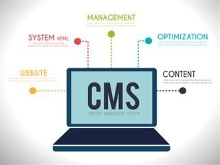 Explanation of CMS by CMSWire