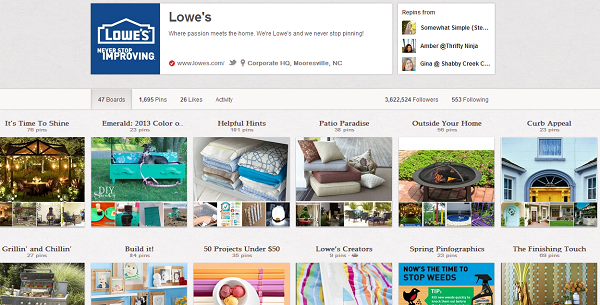 Pinterest Case Study: Marketing with Lowes, social media