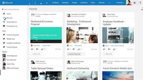 search on SharePoint Intranet