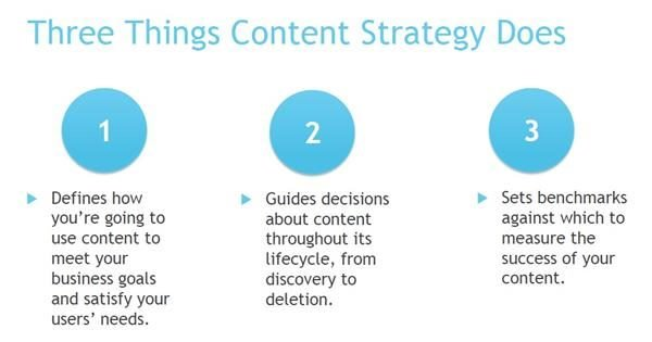 3 things content strategists do
