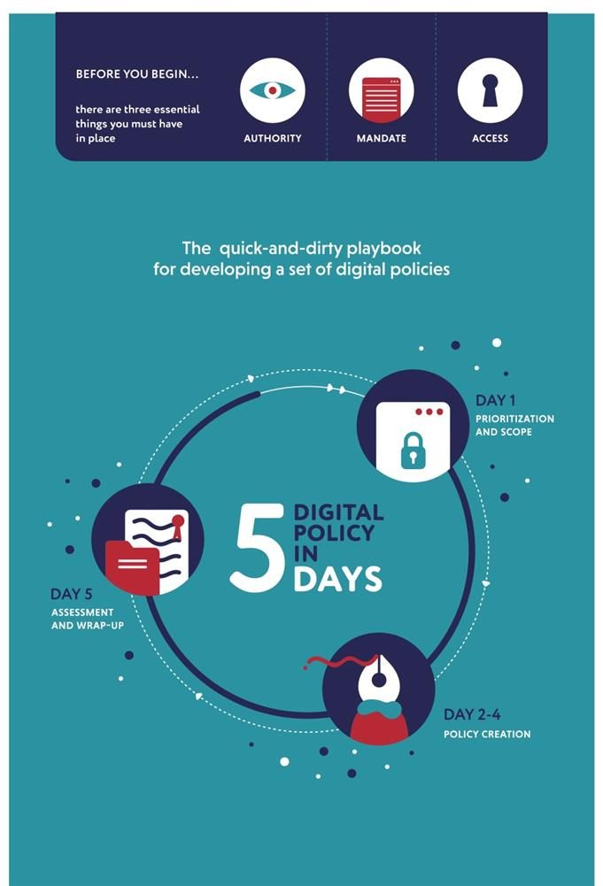 create a digital policy in five days
